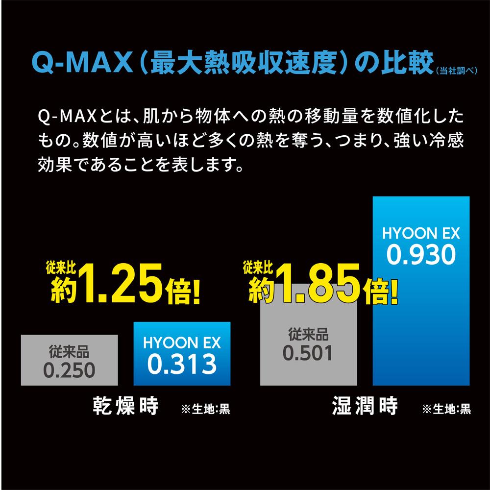 Q-MAX(最大熱吸収速度)
